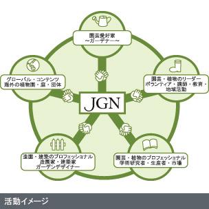 Gadenet(ガデネット)JGN活動イメージ