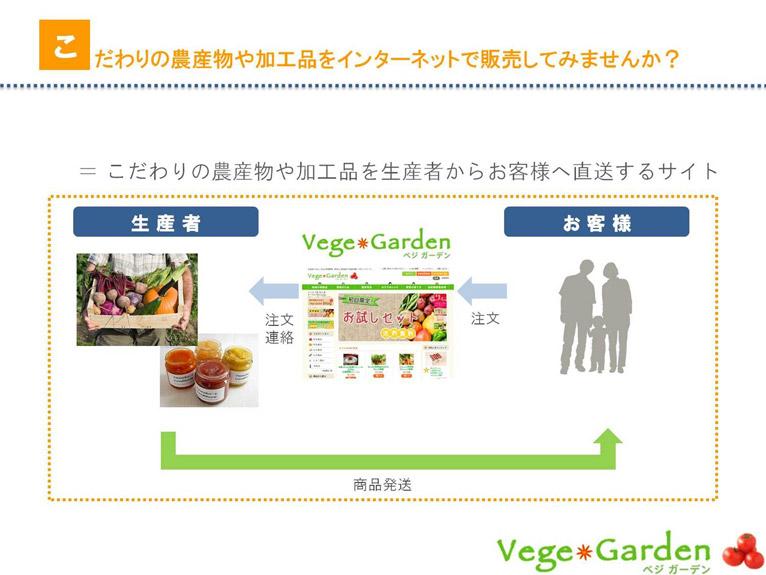 生産者募集中!べジガーデンを通じてこだわりの野菜や果物をお客様へ直送してみませんか?朝日工業(株)