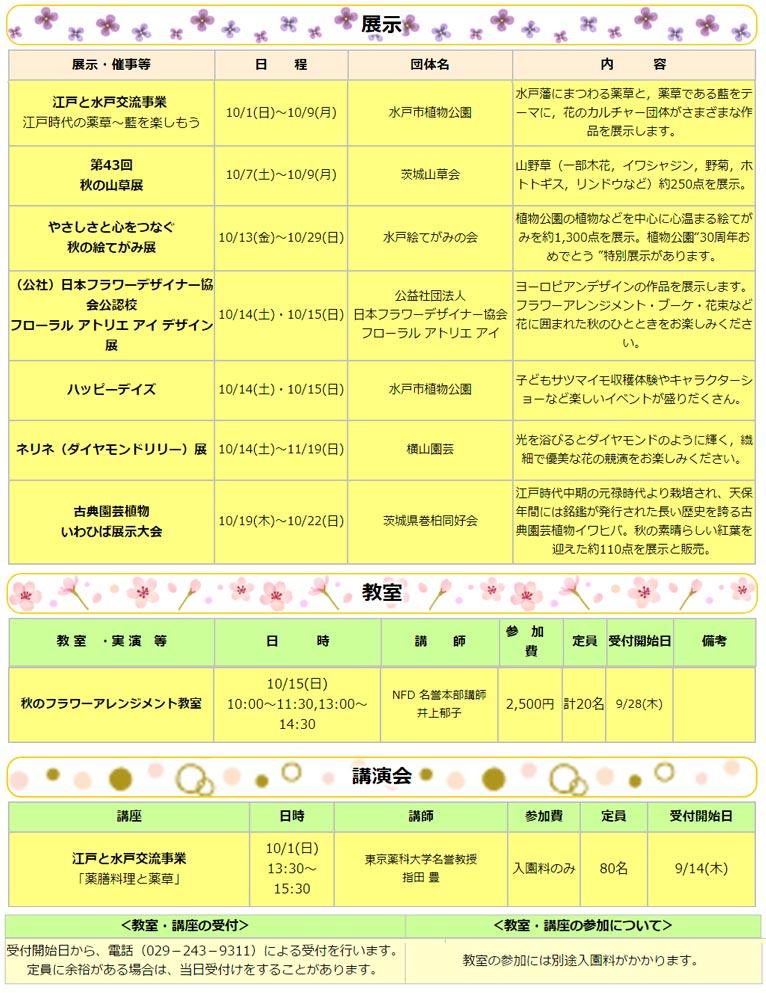 水戸市植物公園 2017年10月のイベント
