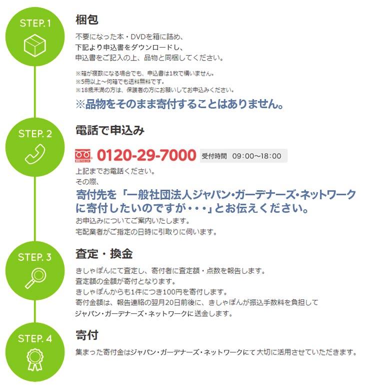 【随時受付中!】~花・緑・心豊かな未来への支援~ きしゃぽん古本募金にご参加ください