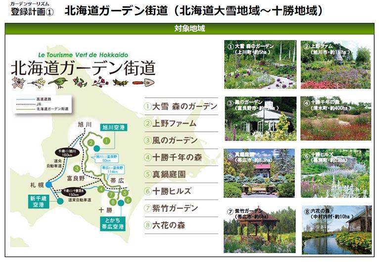 2019年8月26・27日北海道ガーデン街道10周年記念 ガーデンツーリズムセミナーガーデンツーリズムの先進事例に学ぶ